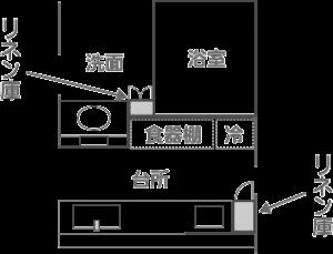 キッチン・洗面の収納