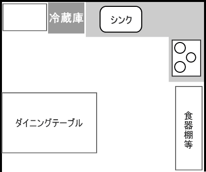 L型キッチン(両壁付け)