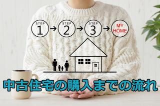 中古住宅の購入までの流れを解説